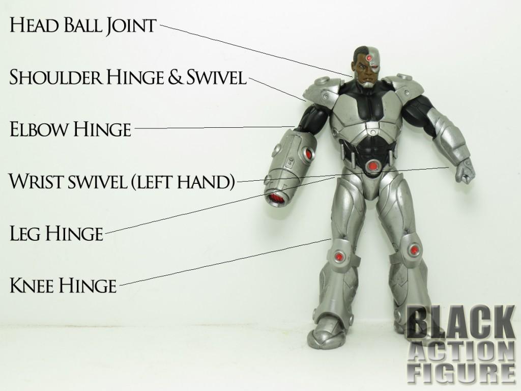 Cyborg Articulation