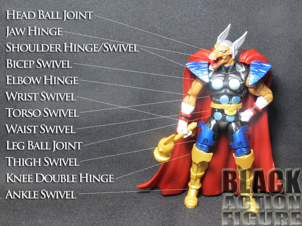 Beta-Ray Bill Articulation