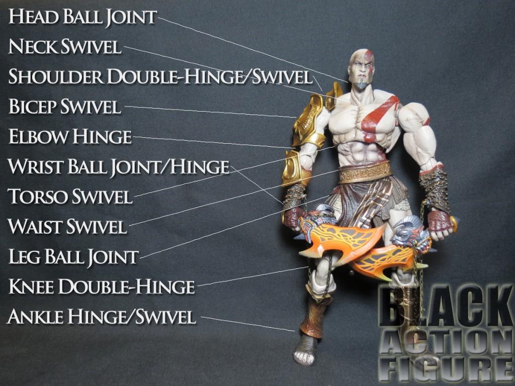 Kratos Articulation