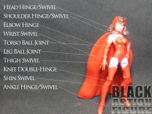 Scarlet Witch Articulation