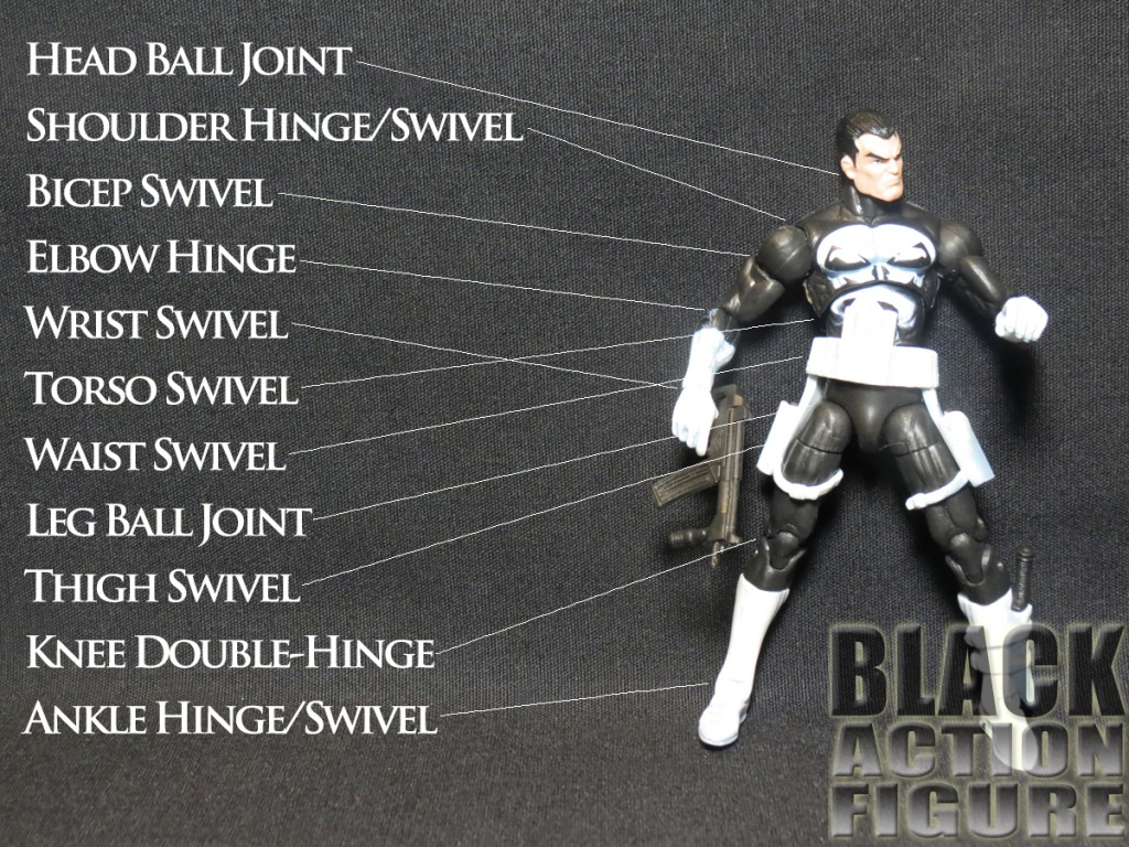Marvel Universe Punisher Articulation
