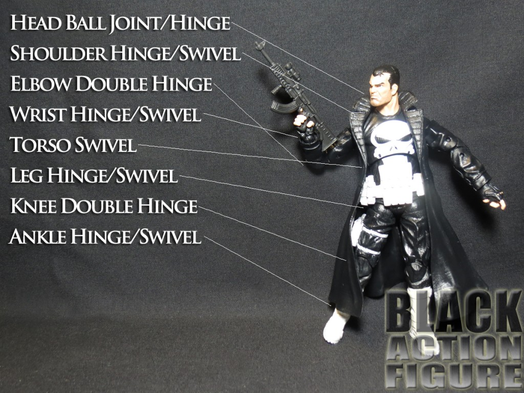 Marvel Legends Punisher Articulation